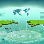Мусорные континенты